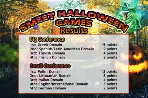 Halloween Games 2018 Round 5 Smeet Final Results